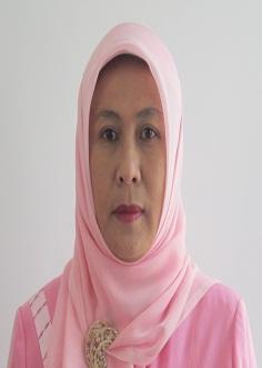 Asih Suryati, S.Pd